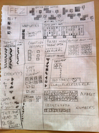 Fez Notes